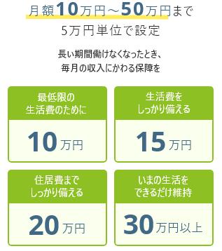 円 目的 万 10 給付